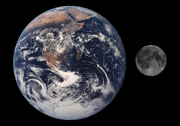 Comparison of the size of the Moon and Earth