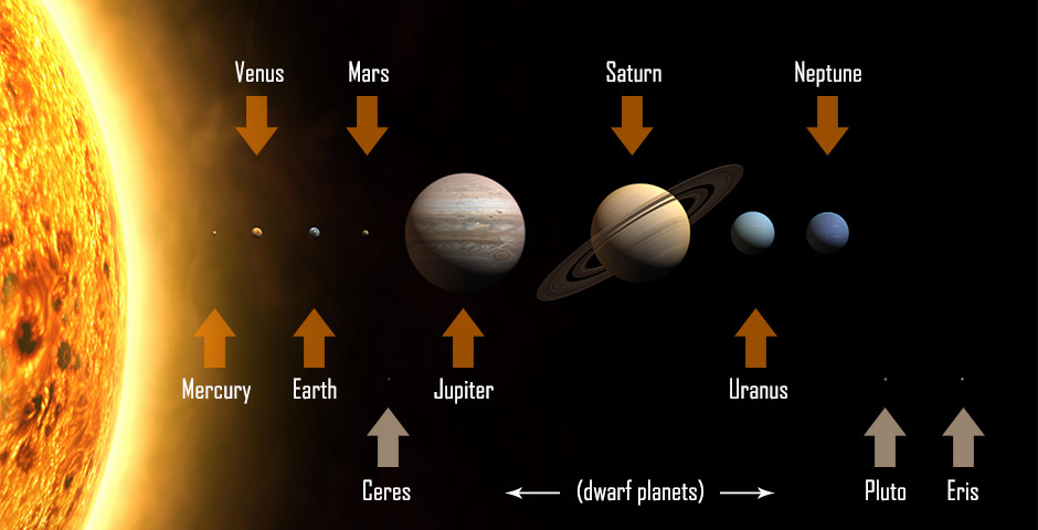 Artist's impression of the planets of our solar system