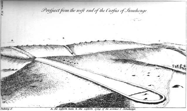 Stonehenge Cursus recorded by William Stukely in 1740.